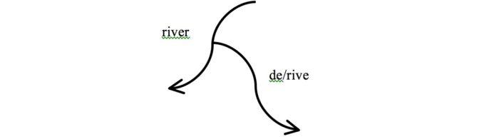 derive 語源